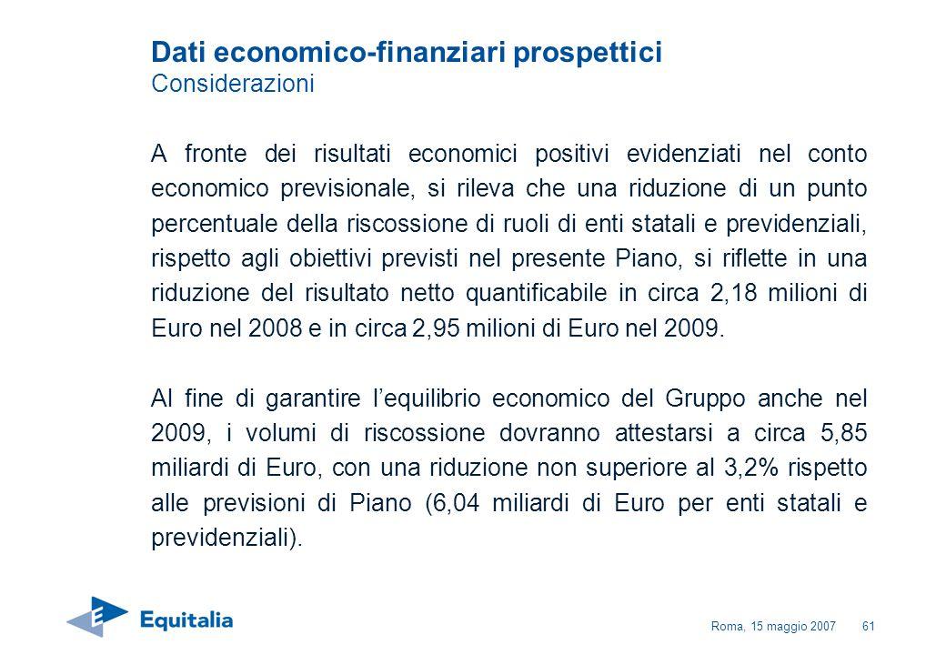 Roma, 15 maggio 200761 Dati economico-finanziari prospettici Considerazioni A fronte dei risultati economici positivi evidenziati nel conto economico
