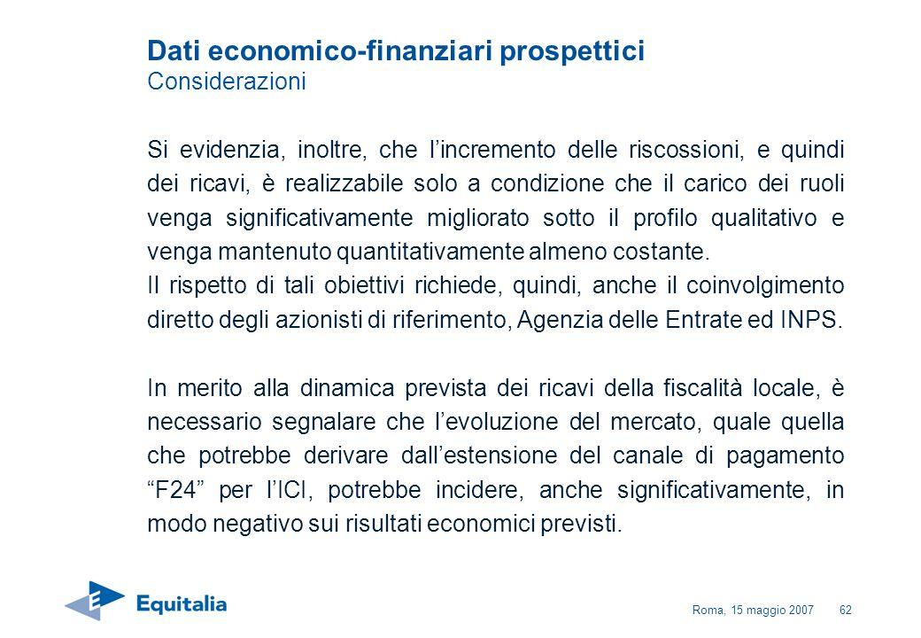 Roma, 15 maggio 200762 Dati economico-finanziari prospettici Considerazioni Si evidenzia, inoltre, che lincremento delle riscossioni, e quindi dei ric