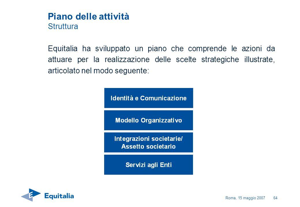Roma, 15 maggio 200764 Piano delle attività Struttura Equitalia ha sviluppato un piano che comprende le azioni da attuare per la realizzazione delle s