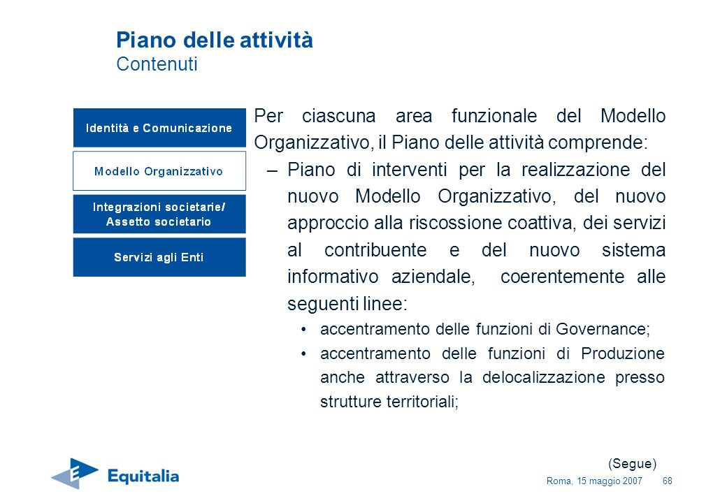 Roma, 15 maggio 200768 Piano delle attività Contenuti Per ciascuna area funzionale del Modello Organizzativo, il Piano delle attività comprende: –Pian