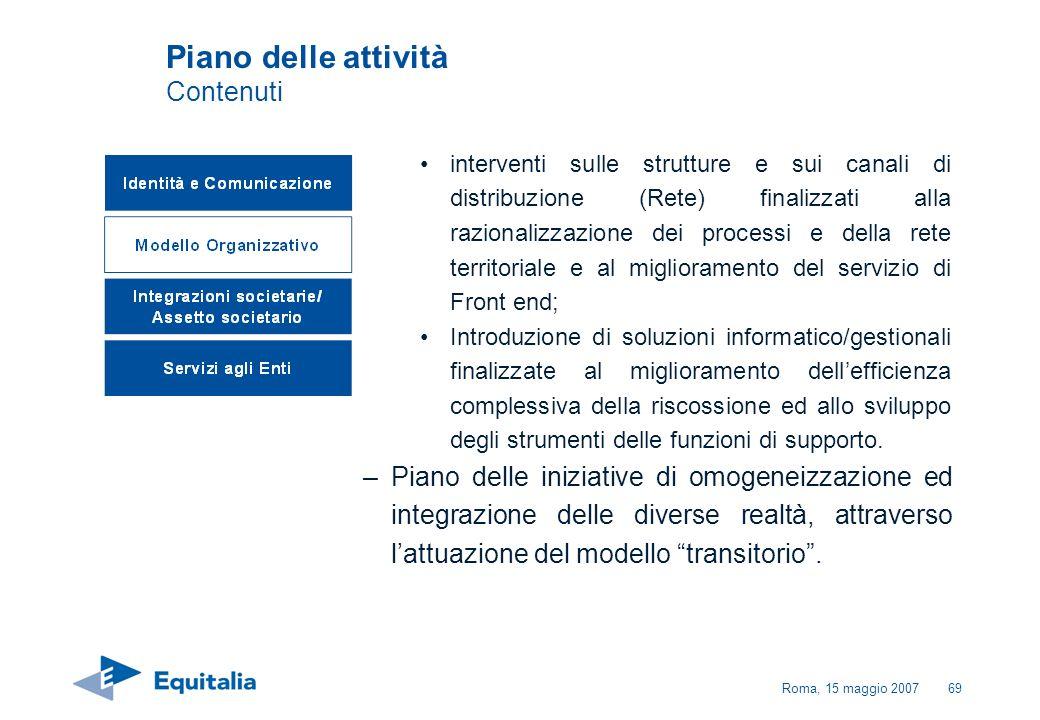 Roma, 15 maggio 200769 Piano delle attività Contenuti interventi sulle strutture e sui canali di distribuzione (Rete) finalizzati alla razionalizzazio