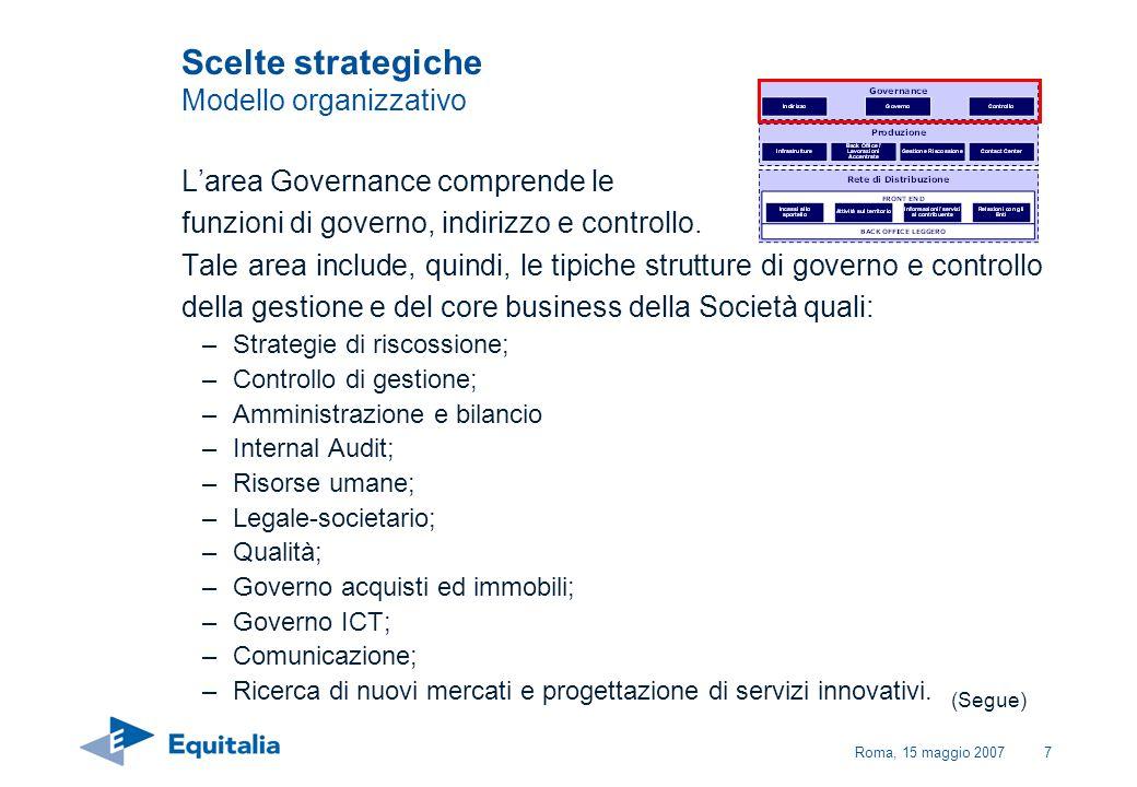 Roma, 15 maggio 20077 Larea Governance comprende le funzioni di governo, indirizzo e controllo. Tale area include, quindi, le tipiche strutture di gov