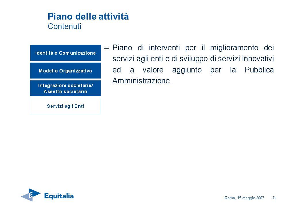 Roma, 15 maggio 200771 Piano delle attività Contenuti –Piano di interventi per il miglioramento dei servizi agli enti e di sviluppo di servizi innovat
