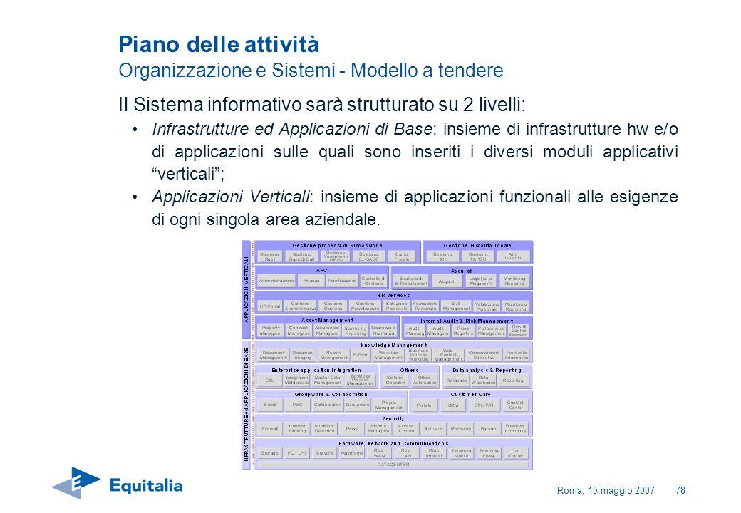 Roma, 15 maggio 200778 Piano delle attività Organizzazione e Sistemi - Modello a tendere Il Sistema informativo sarà strutturato su 2 livelli: Infrast