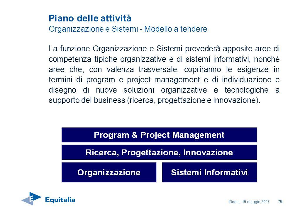 Roma, 15 maggio 200779 Piano delle attività Organizzazione e Sistemi - Modello a tendere La funzione Organizzazione e Sistemi prevederà apposite aree