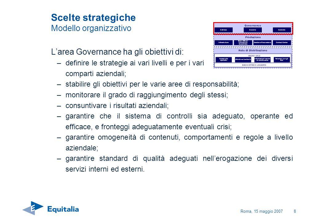 Roma, 15 maggio 20078 Larea Governance ha gli obiettivi di: –definire le strategie ai vari livelli e per i vari comparti aziendali; –stabilire gli obi