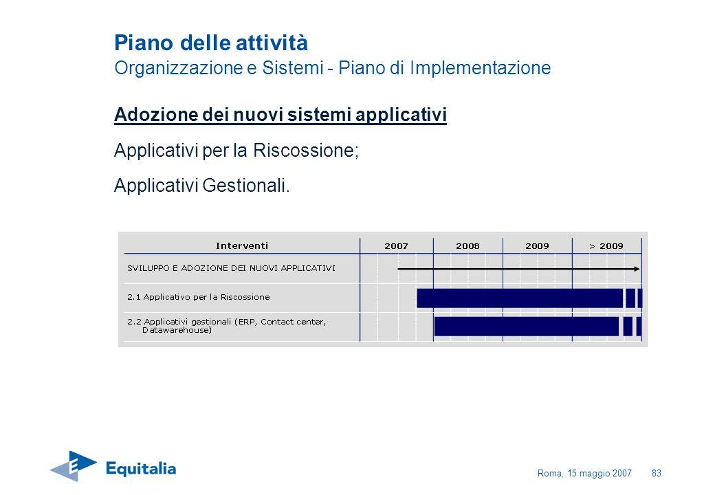 Roma, 15 maggio 200783 Adozione dei nuovi sistemi applicativi Applicativi per la Riscossione; Applicativi Gestionali. Piano delle attività Organizzazi