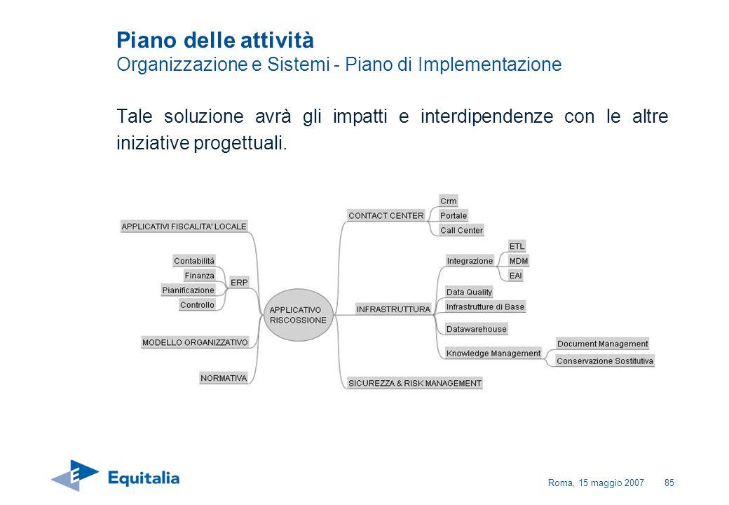 Roma, 15 maggio 200785 Piano delle attività Organizzazione e Sistemi - Piano di Implementazione Tale soluzione avrà gli impatti e interdipendenze con