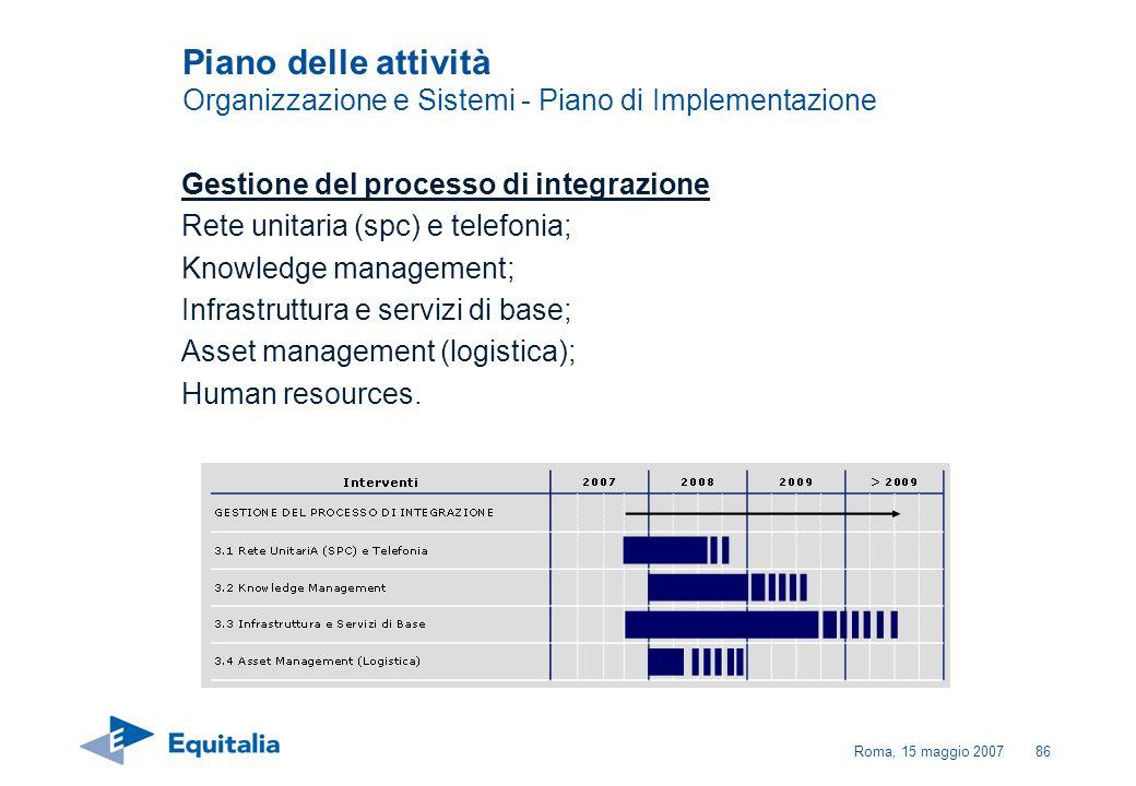 Roma, 15 maggio 200786 Gestione del processo di integrazione Rete unitaria (spc) e telefonia; Knowledge management; Infrastruttura e servizi di base;