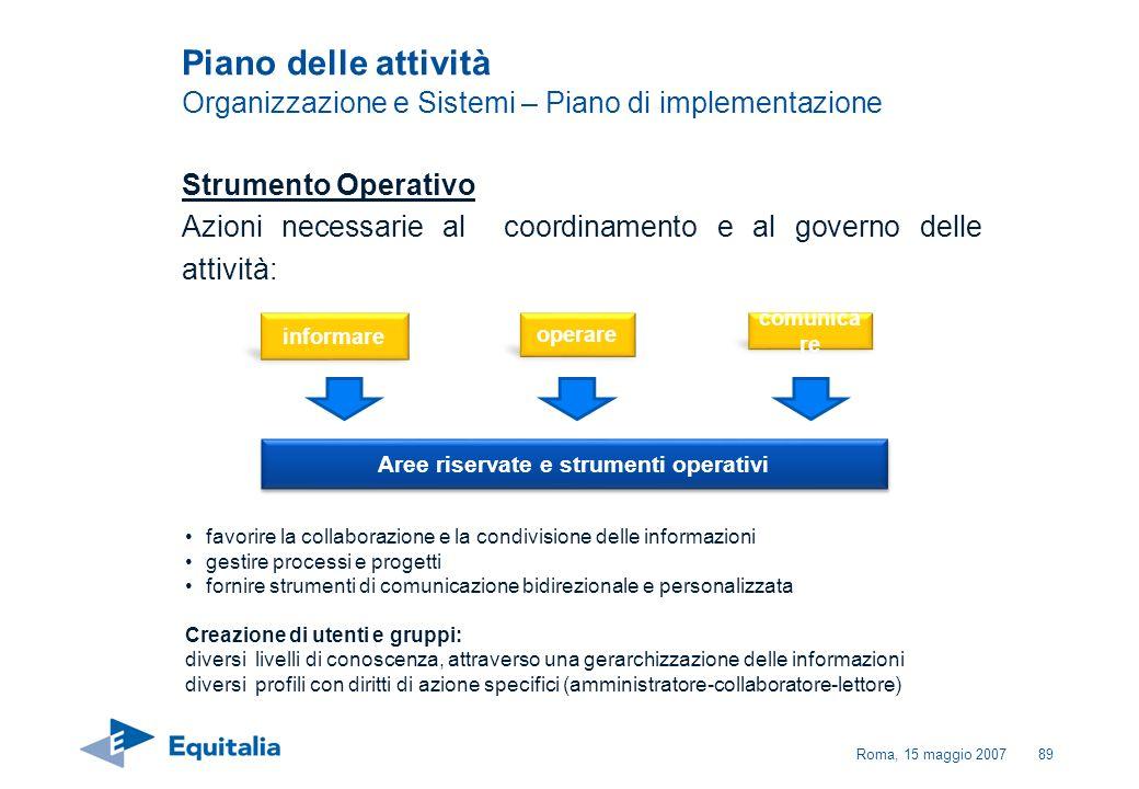 Roma, 15 maggio 200789 Piano delle attività Organizzazione e Sistemi – Piano di implementazione Strumento Operativo Azioni necessarie al coordinamento