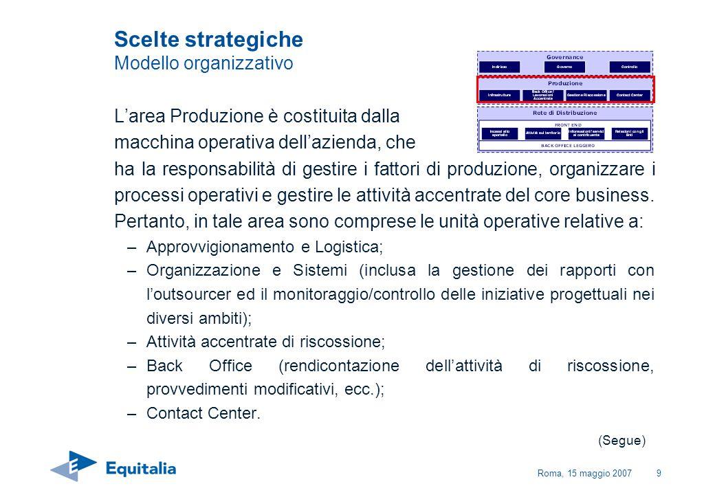 Roma, 15 maggio 200710 Con riferimento al core business, tale area ha il ruolo di gestire i processi e le attività da accentrare, utilizzando la rete per le attività che necessariamente devono essere svolte sul territorio.