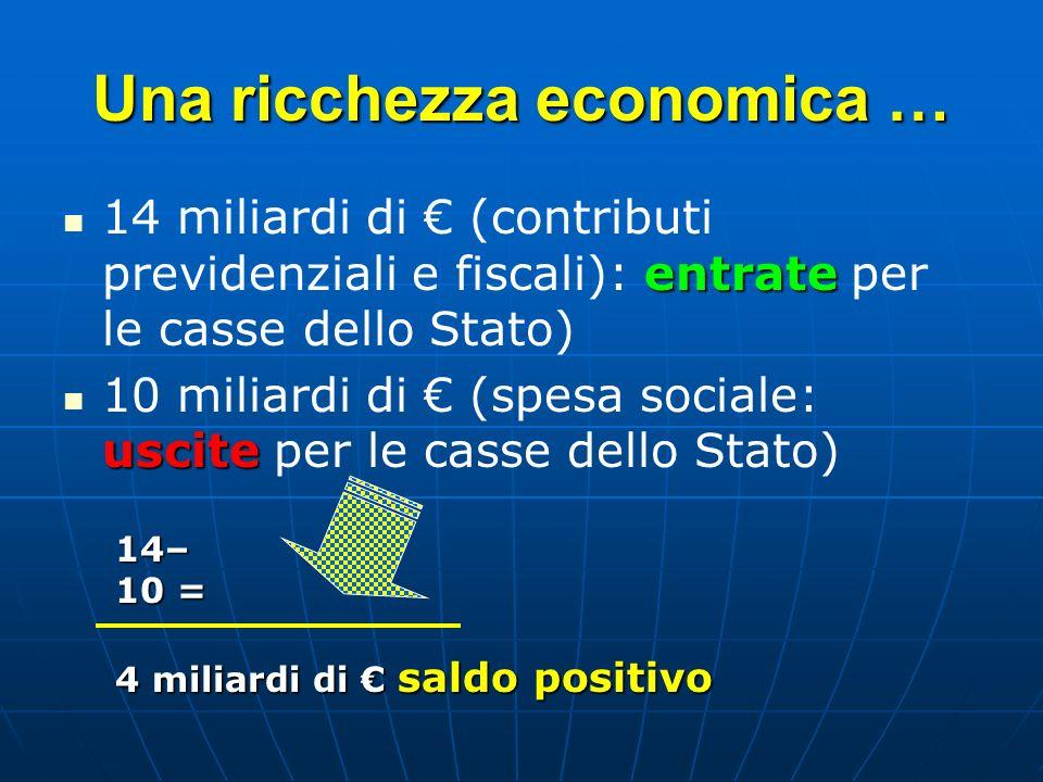 Una ricchezza economica … entrate 14 miliardi di (contributi previdenziali e fiscali): entrate per le casse dello Stato) uscite 10 miliardi di (spesa