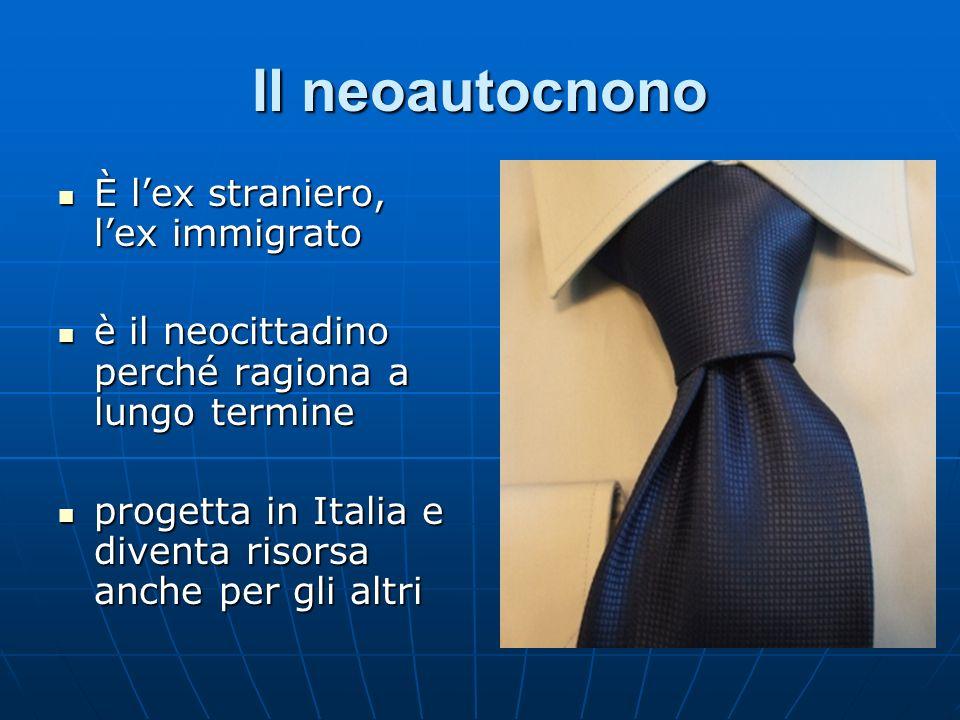 Il neoautocnono È lex straniero, lex immigrato È lex straniero, lex immigrato è il neocittadino perché ragiona a lungo termine è il neocittadino perch