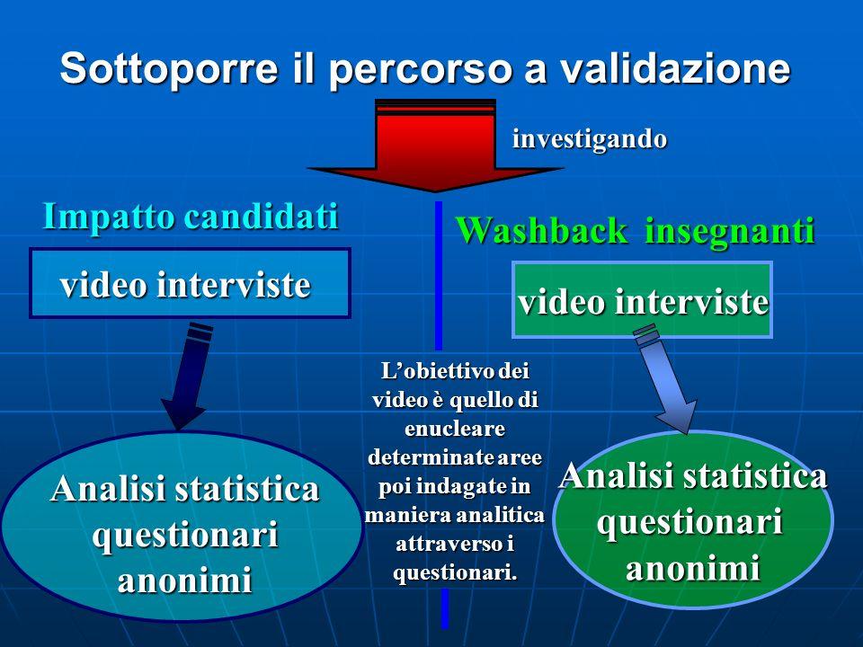 video interviste video interviste Analisi statistica questionarianonimi Impatto candidati Washback insegnanti Analisi statistica questionari anonimi L