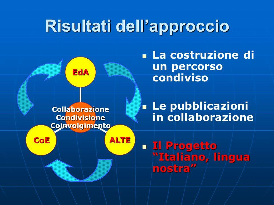 Risultati dellapproccio La costruzione di un percorso condiviso Le pubblicazioni in collaborazione Il Progetto Italiano, lingua nostra Il Progetto Ita