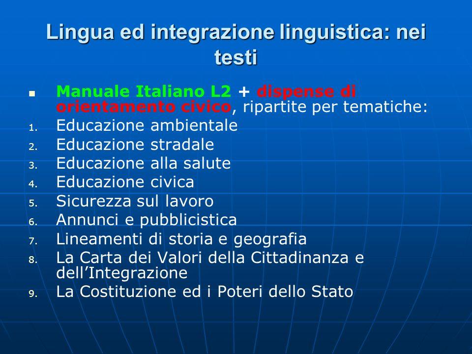Lingua ed integrazione linguistica: nei testi Manuale Italiano L2 + dispense di orientamento civico, ripartite per tematiche: 1. 1. Educazione ambient
