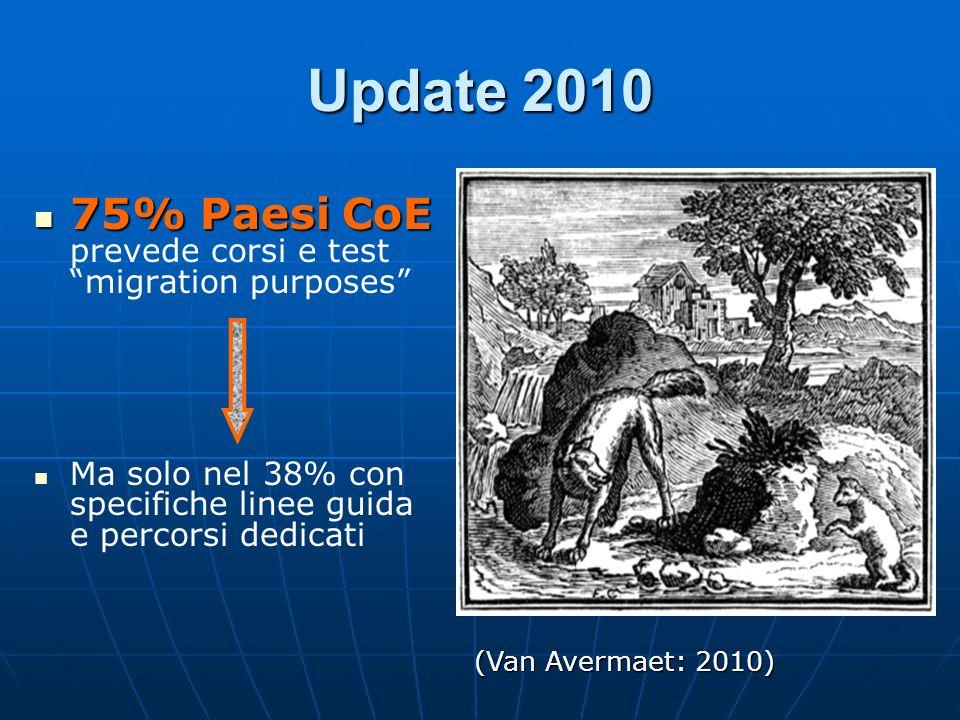 Update 2010 75% Paesi CoE 75% Paesi CoE prevede corsi e test migration purposes Ma solo nel 38% con specifiche linee guida e percorsi dedicati (Van Av