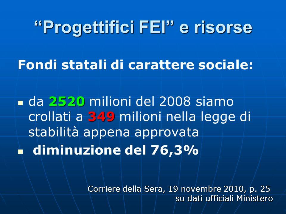 Progettifici FEI e risorse Fondi statali di carattere sociale: 2520 349 da 2520 milioni del 2008 siamo crollati a 349 milioni nella legge di stabilità