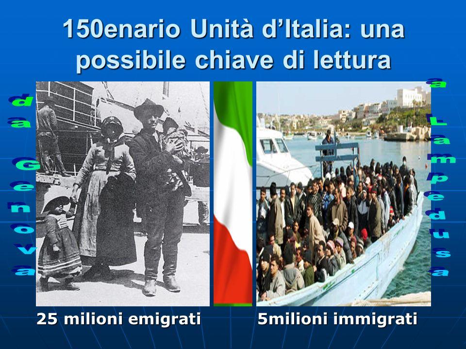 150enario Unità dItalia: una possibile chiave di lettura 25 milioni emigrati 5milioni immigrati