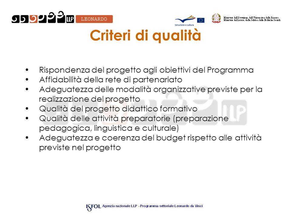 Criteri di qualità Rispondenza del progetto agli obiettivi del Programma Affidabilità della rete di partenariato Adeguatezza delle modalità organizzat
