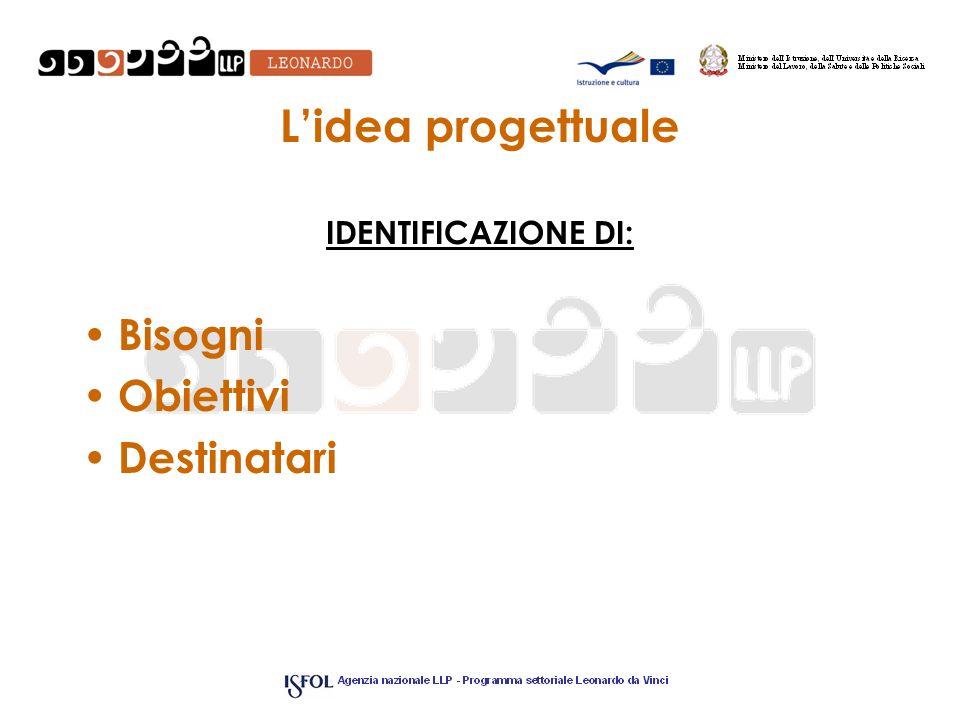 Lidea progettuale IDENTIFICAZIONE DI: Bisogni Obiettivi Destinatari