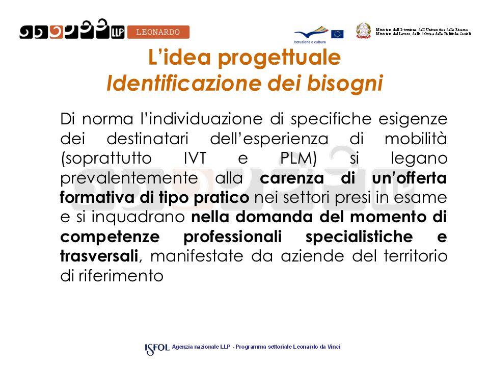 Lidea progettuale Identificazione dei bisogni Di norma lindividuazione di specifiche esigenze dei destinatari dellesperienza di mobilità (soprattutto