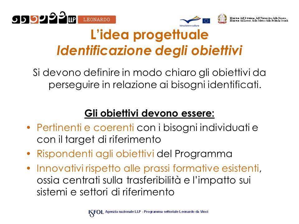 Lidea progettuale Identificazione degli obiettivi Si devono definire in modo chiaro gli obiettivi da perseguire in relazione ai bisogni identificati.