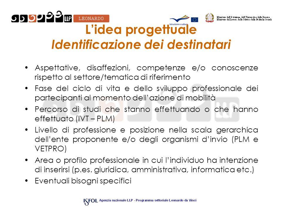 Lidea progettuale Identificazione dei destinatari Aspettative, disaffezioni, competenze e/o conoscenze rispetto al settore/tematica di riferimento Fas
