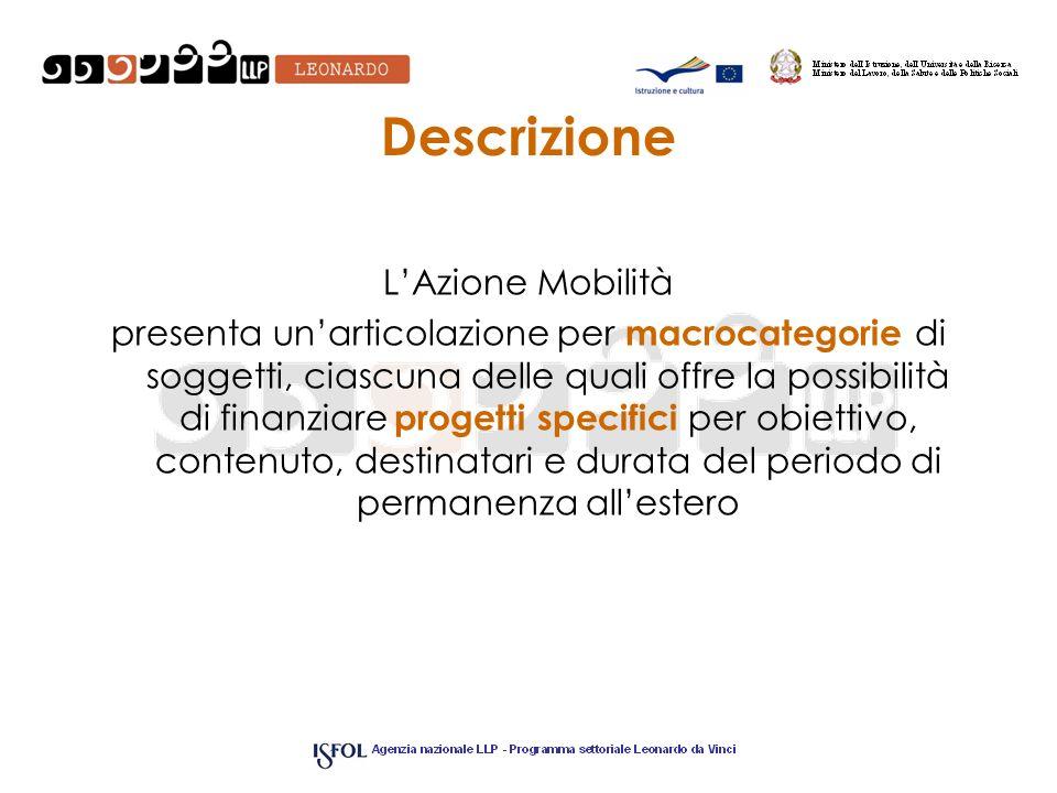Descrizione LAzione Mobilità presenta unarticolazione per macrocategorie di soggetti, ciascuna delle quali offre la possibilità di finanziare progetti