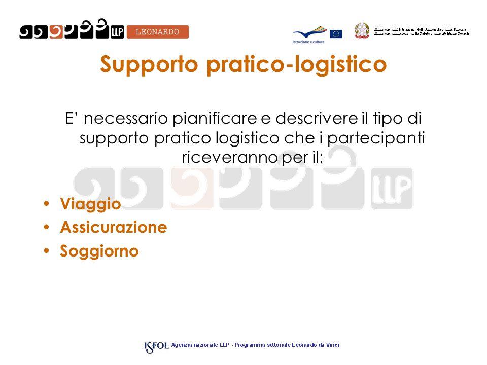 Supporto pratico-logistico E necessario pianificare e descrivere il tipo di supporto pratico logistico che i partecipanti riceveranno per il: Viaggio
