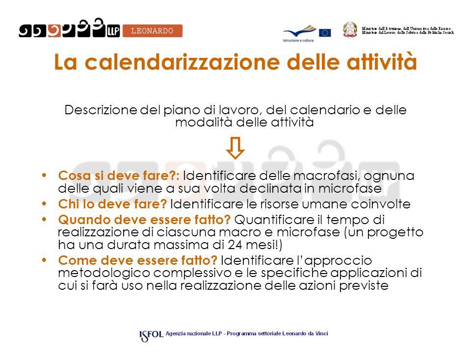 La calendarizzazione delle attività Descrizione del piano di lavoro, del calendario e delle modalità delle attività Cosa si deve fare?: Identificare d