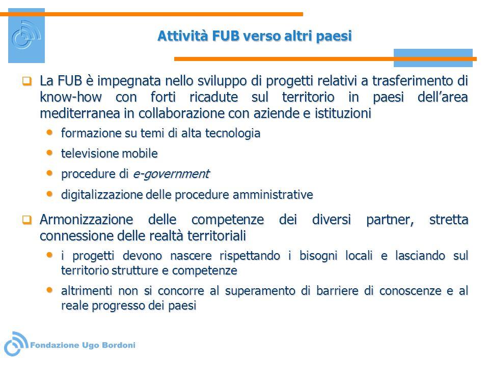Attività FUB verso altri paesi La FUB è impegnata nello sviluppo di progetti relativi a trasferimento di know-how con forti ricadute sul territorio in