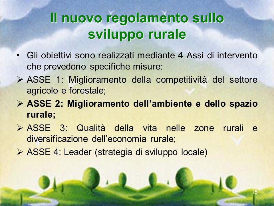 15 Il nuovo regolamento sullo sviluppo rurale Gli obiettivi sono realizzati mediante 4 Assi di intervento che prevedono specifiche misure: ASSE 1: Mig