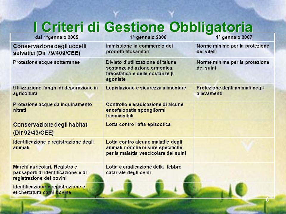 6 I Criteri di Gestione Obbligatoria dal 1°gennaio 20051° gennaio 20061° gennaio 2007 Conservazione degli uccelli selvatici (Dir 79/409/CEE) Immission