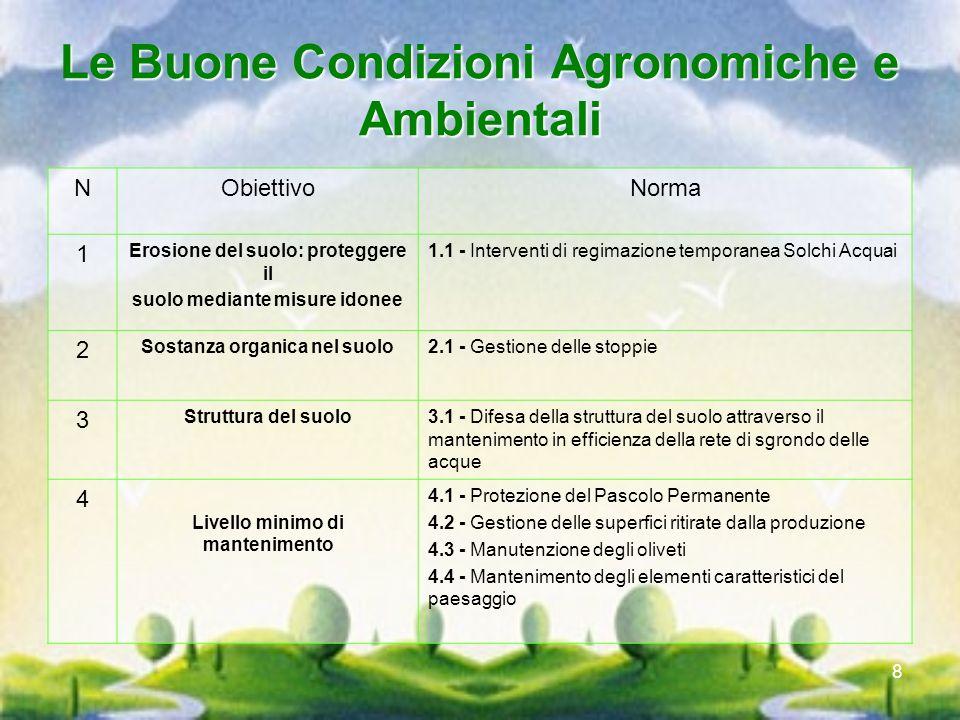 8 Le Buone Condizioni Agronomiche e Ambientali NObiettivoNorma 1 Erosione del suolo: proteggere il suolo mediante misure idonee 1.1 - Interventi di re