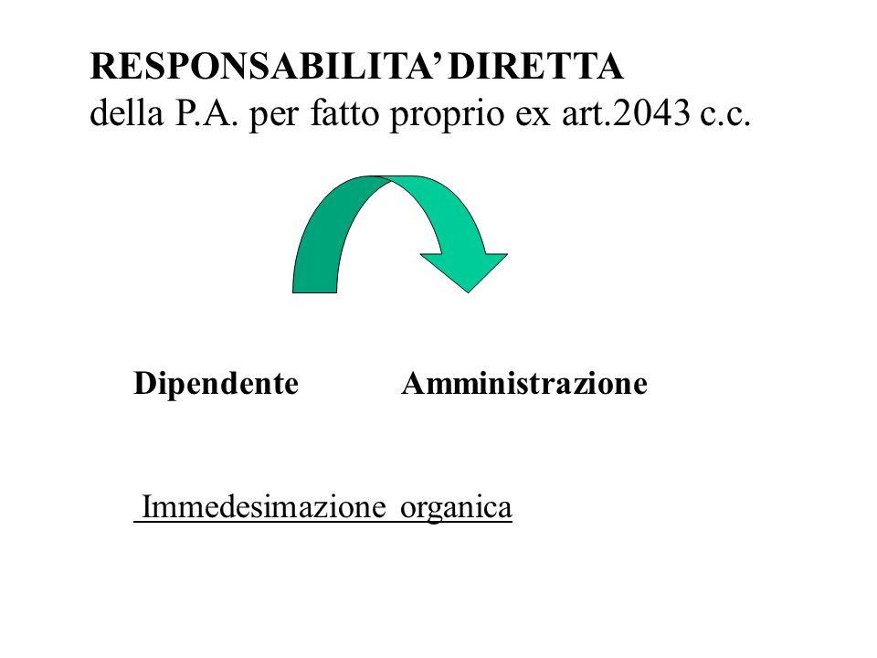 RESPONSABILITA DIRETTA della P.A. per fatto proprio ex art.2043 c.c. Dipendente Amministrazione Immedesimazione organica