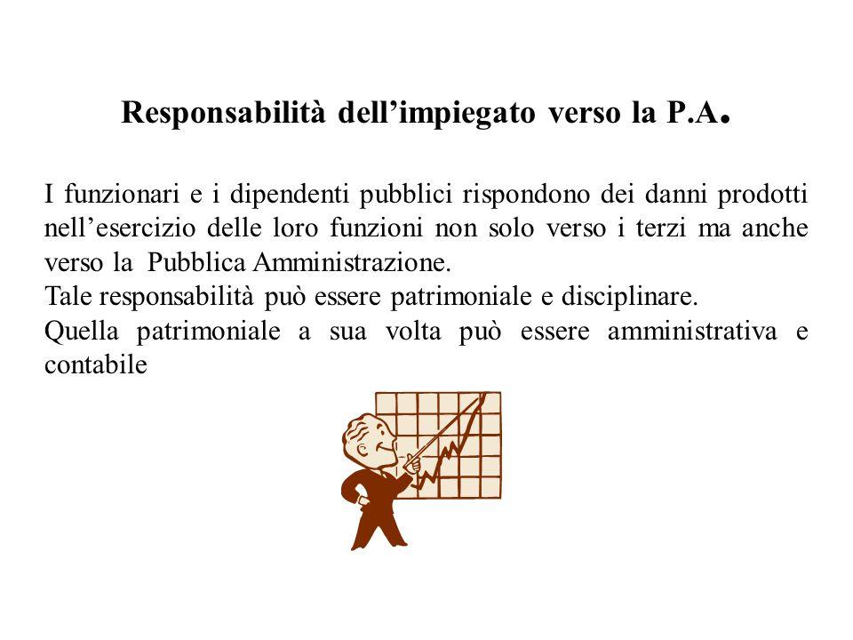 Responsabilità dellimpiegato verso la P.A. I funzionari e i dipendenti pubblici rispondono dei danni prodotti nellesercizio delle loro funzioni non so