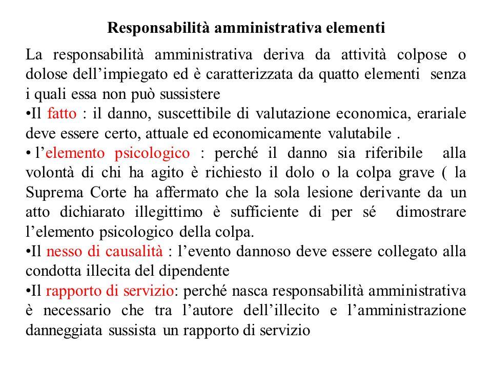 Responsabilità amministrativa elementi La responsabilità amministrativa deriva da attività colpose o dolose dellimpiegato ed è caratterizzata da quatt