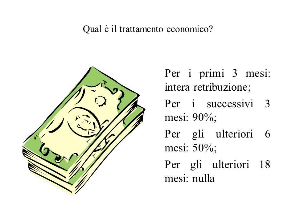 Qual è il trattamento economico? Per i primi 3 mesi: intera retribuzione; Per i successivi 3 mesi: 90%; Per gli ulteriori 6 mesi: 50%; Per gli ulterio