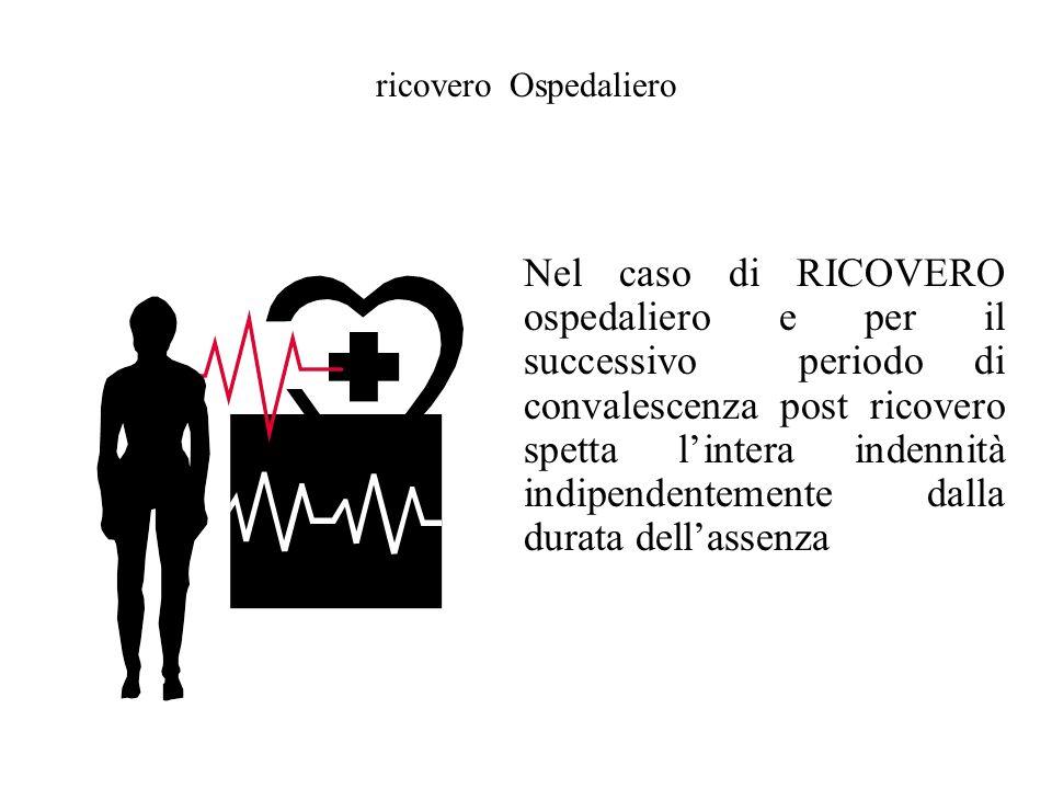 ricovero Ospedaliero Nel caso di RICOVERO ospedaliero e per il successivo periodo di convalescenza post ricovero spetta lintera indennità indipendente