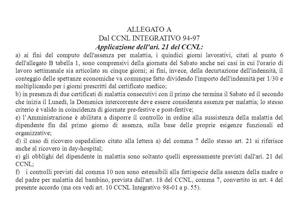 ALLEGATO A Dal CCNL INTEGRATIVO 94-97 Applicazione dell'ari. 21 del CCNL: a) ai fini del computo dell'assenza per malattia, i quindici giorni lavorati
