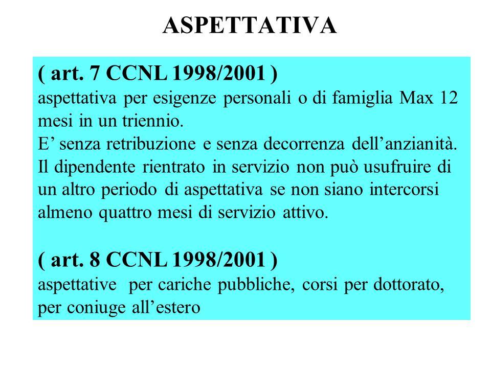 ASPETTATIVA ( art. 7 CCNL 1998/2001 ) aspettativa per esigenze personali o di famiglia Max 12 mesi in un triennio. E senza retribuzione e senza decorr
