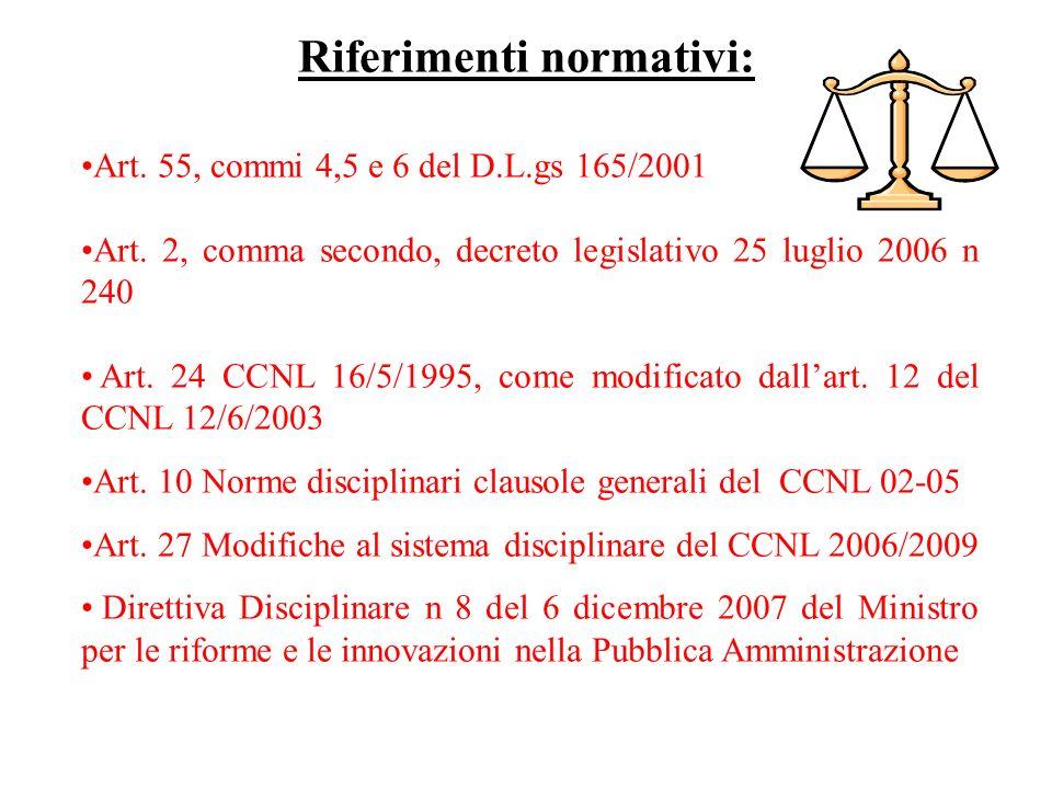 Riferimenti normativi: Art. 55, commi 4,5 e 6 del D.L.gs 165/2001 Art. 2, comma secondo, decreto legislativo 25 luglio 2006 n 240 Art. 24 CCNL 16/5/19