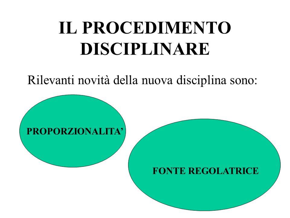 IL PROCEDIMENTO DISCIPLINARE Rilevanti novità della nuova disciplina sono: PROPORZIONALITA FONTE REGOLATRICE