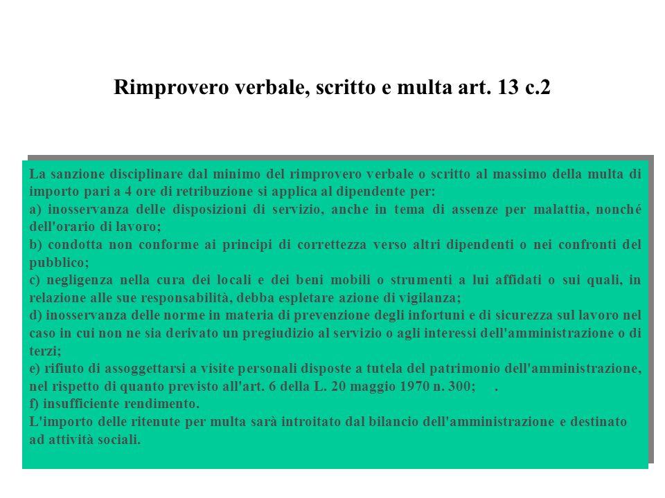 Rimprovero verbale, scritto e multa art. 13 c.2 La sanzione disciplinare dal minimo del rimprovero verbale o scritto al massimo della multa di importo