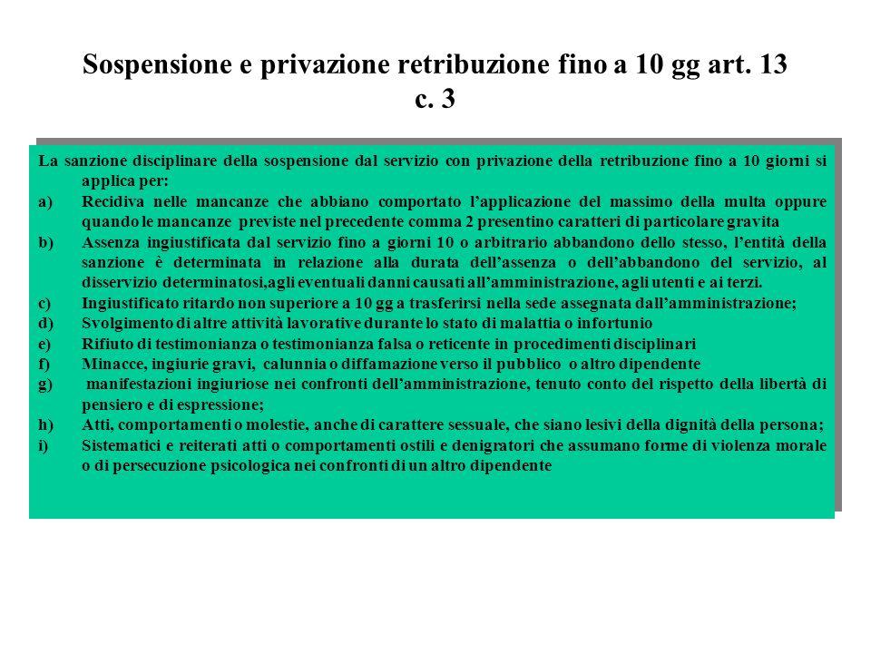 Sospensione e privazione retribuzione fino a 10 gg art. 13 c. 3 La sanzione disciplinare della sospensione dal servizio con privazione della retribuzi