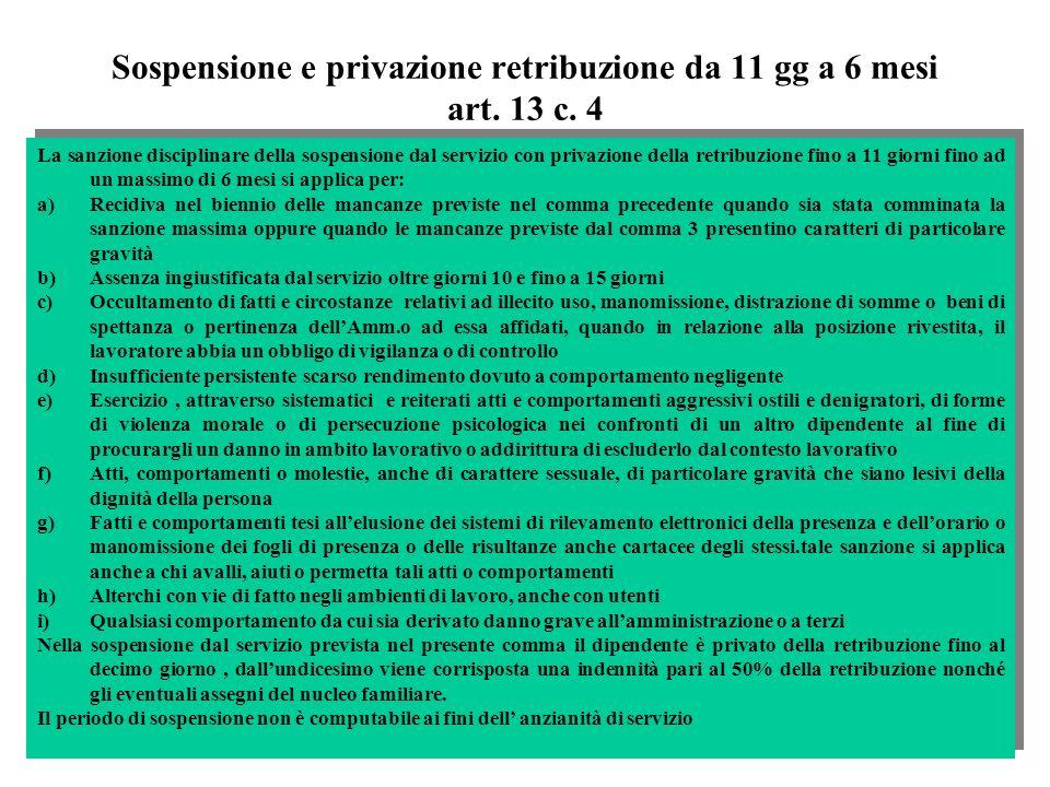 Sospensione e privazione retribuzione da 11 gg a 6 mesi art. 13 c. 4 La sanzione disciplinare della sospensione dal servizio con privazione della retr