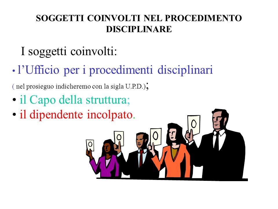 SOGGETTI COINVOLTI NEL PROCEDIMENTO DISCIPLINARE I soggetti coinvolti: lUfficio per i procedimenti disciplinari ( nel prosieguo indicheremo con la sig