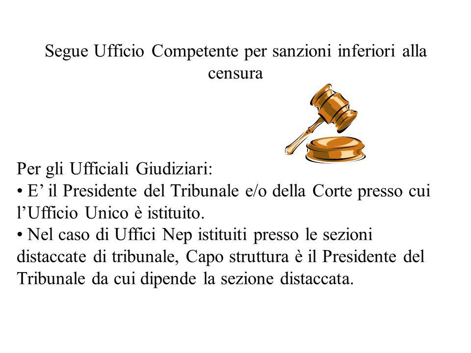 Per gli Ufficiali Giudiziari: E il Presidente del Tribunale e/o della Corte presso cui lUfficio Unico è istituito. Nel caso di Uffici Nep istituiti pr