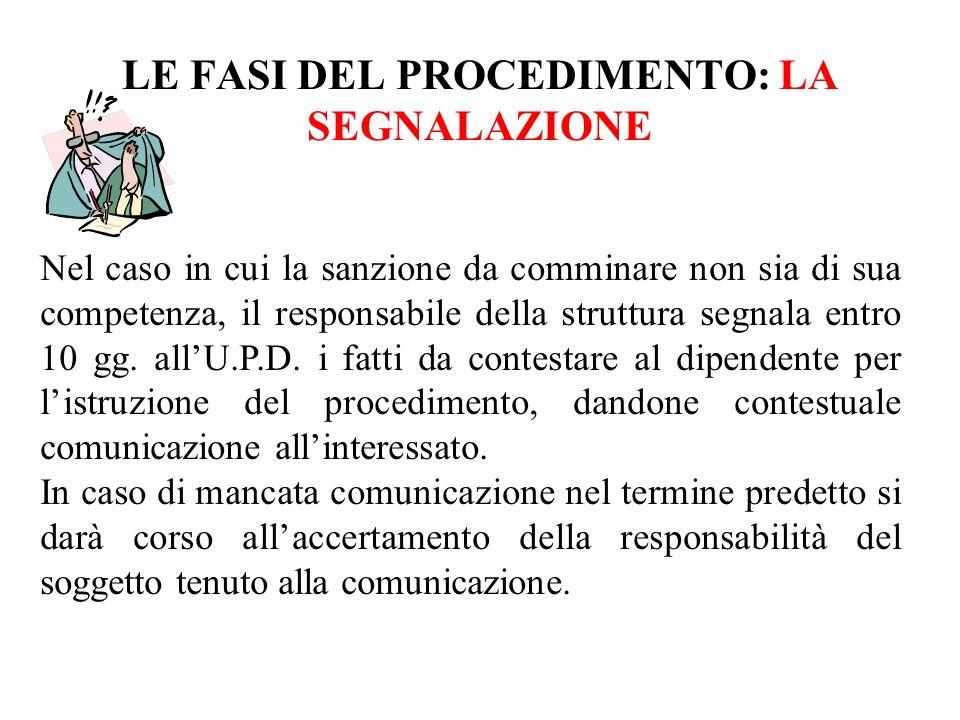 LE FASI DEL PROCEDIMENTO: LA SEGNALAZIONE Nel caso in cui la sanzione da comminare non sia di sua competenza, il responsabile della struttura segnala